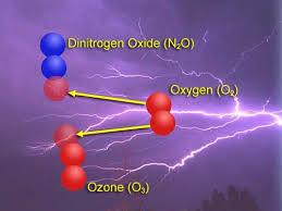 ozone-khong-khi